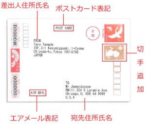 海外宛年賀状の宛名の書き方
